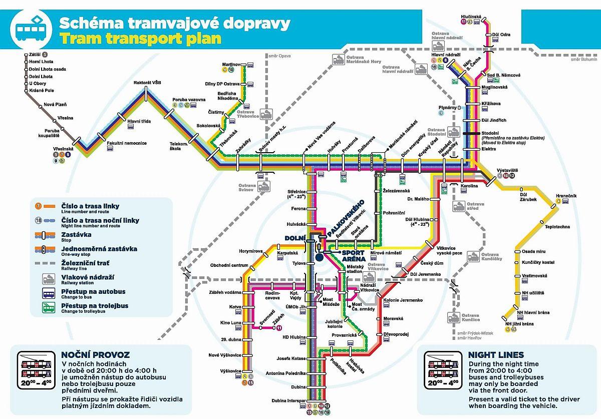 metrotram